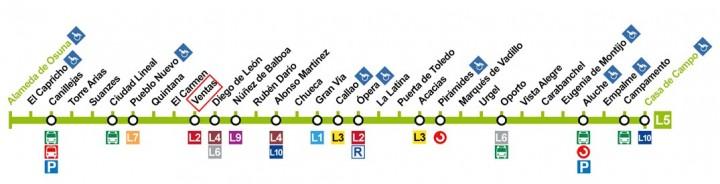 llegar a la plaza de toros las ventas en metro linea 5