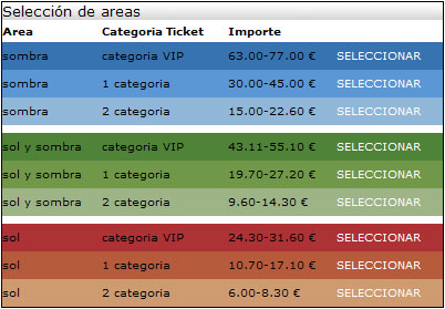 Venta On-line Entradas Toros | Áreas